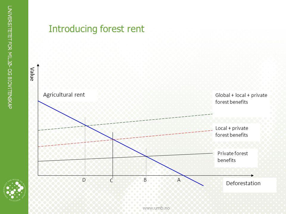 UNIVERSITETET FOR MILJØ- OG BIOVITENSKAP www.umb.no Introducing forest rent Deforestation A Global + local + private forest benefits Local + private f
