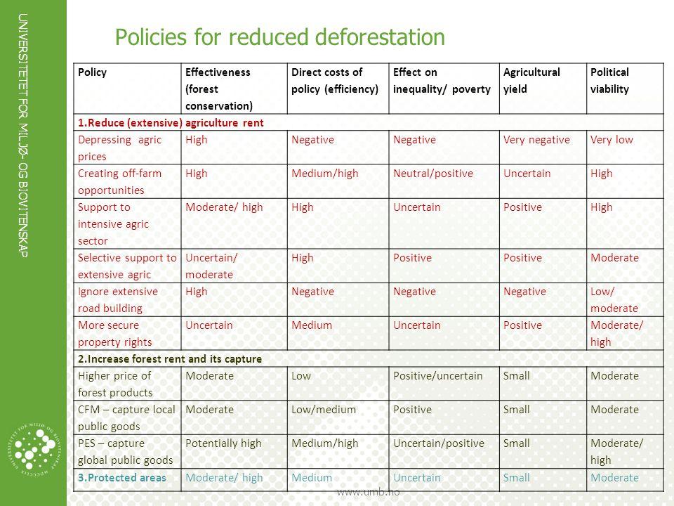 UNIVERSITETET FOR MILJØ- OG BIOVITENSKAP www.umb.no Policies for reduced deforestation Policy Effectiveness (forest conservation) Direct costs of poli