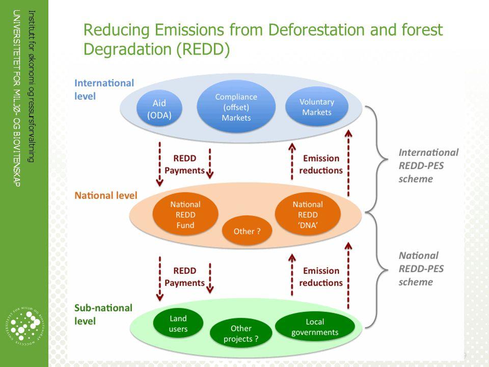 UNIVERSITETET FOR MILJØ- OG BIOVITENSKAP www.umb.no Institutt for økonomi og ressursforvaltning 9 Reducing Emissions from Deforestation and forest Deg