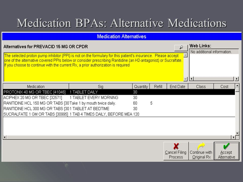 Medication BPAs: Alternative Medications
