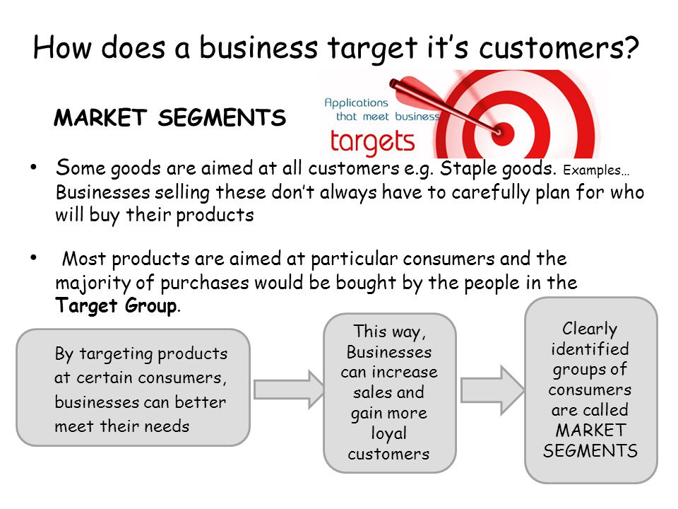 How does a business target it's customers. S ome goods are aimed at all customers e.g.