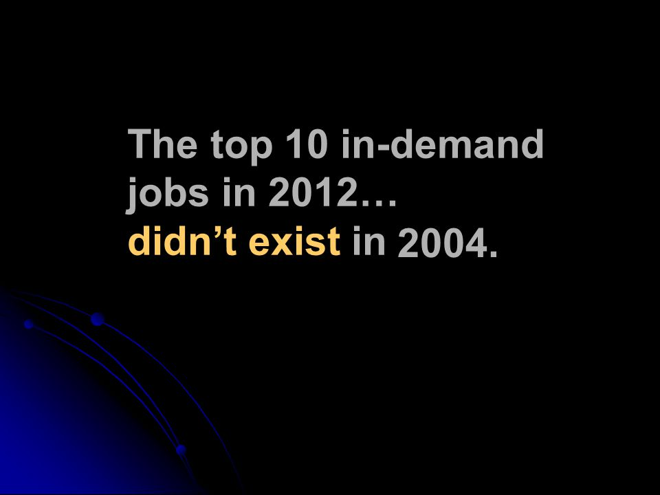 The top 10 in-demand jobs in 2012… didn't exist in 2004. 2004.