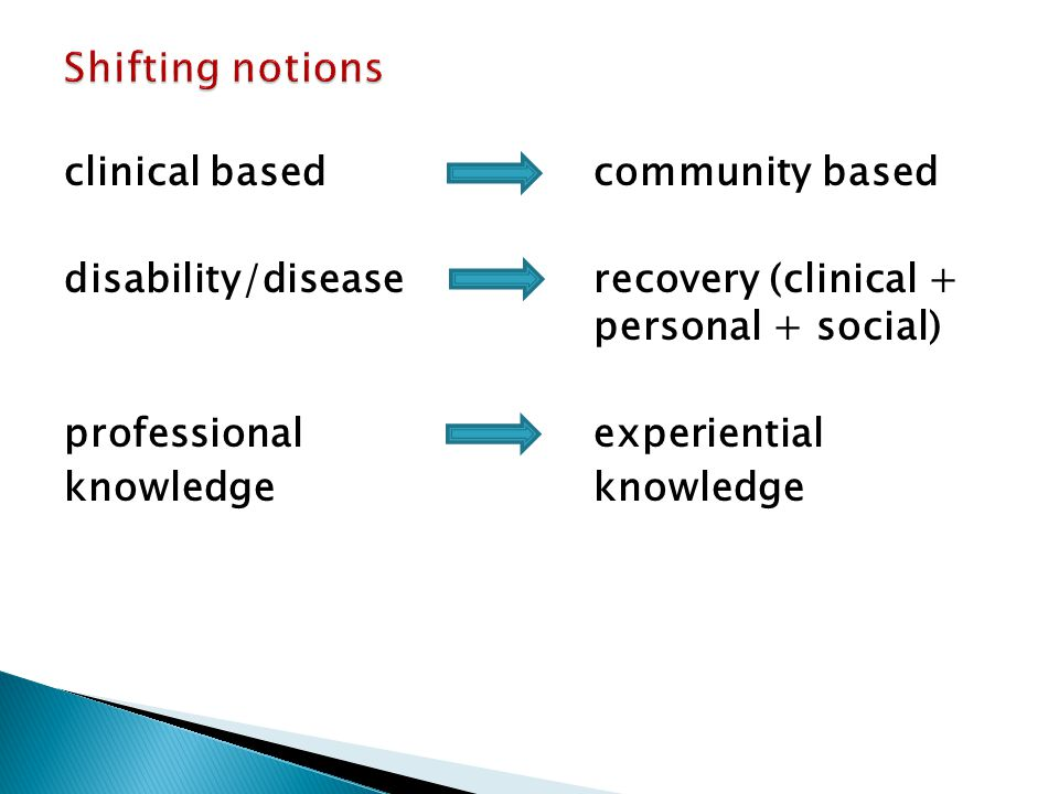 clinical based community based disability/diseaserecovery (clinical + personal + social) professional experiential knowledge