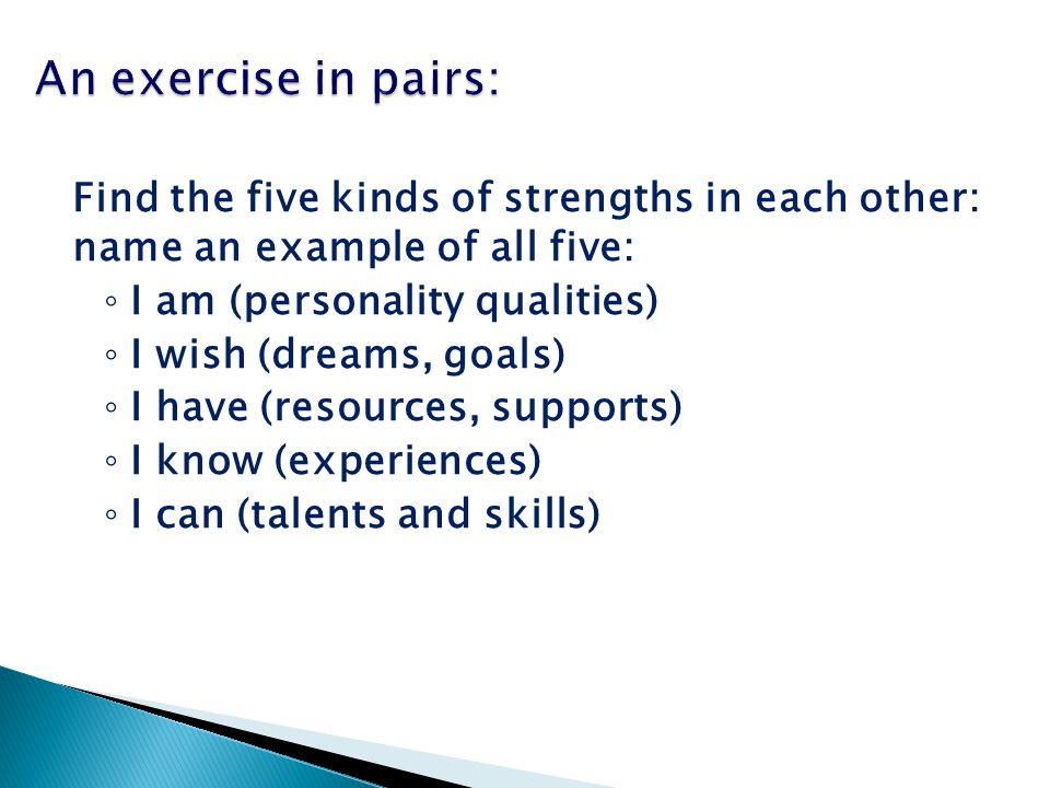 Find the five kinds of strengths in each other: name an example of all five: ◦ I am (personality qualities) ◦ I wish (dreams, goals) ◦ I have (resources, supports) ◦ I know (experiences) ◦ I can (talents and skills)