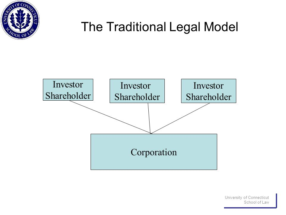 University of Connecticut School of Law The Traditional Legal Model Investor Shareholder Investor Shareholder Investor Shareholder Corporation