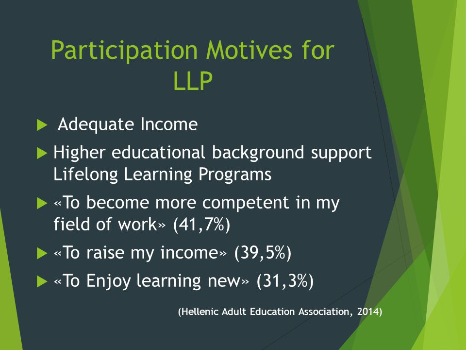 Participation Motives for LLP  Adequate Income  Higher educational background support Lifelong Learning Programs  «To become more competent in my field of work» (41,7%)  «To raise my income» (39,5%)  «To Enjoy learning new» (31,3%) (Hellenic Adult Education Association, 2014)