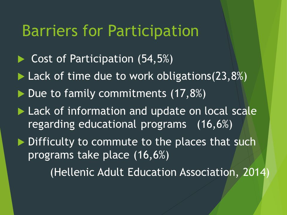 Barriers for Participation  Cost of Participation (54,5%)  Lack of time due to work obligations(23,8%)  Due to family commitments (17,8%)  Lack of information and update on local scale regarding educational programs (16,6%)  Difficulty to commute to the places that such programs take place (16,6%) (Hellenic Adult Education Association, 2014)