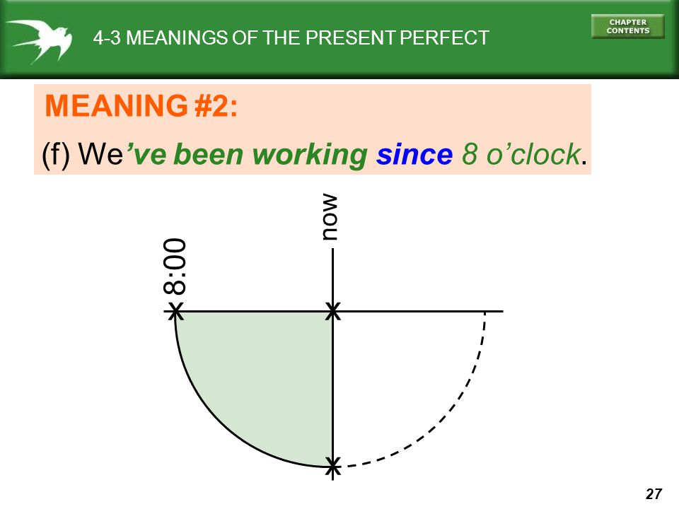 27 4-3 MEANINGS OF THE PRESENT PERFECT MEANING #2: xx x 8:00 now (f) We've been working since 8 o'clock.