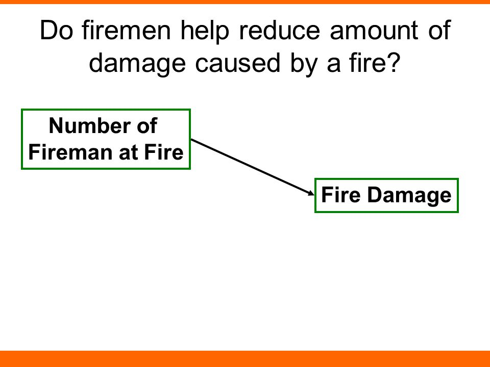 Do firemen help reduce amount of damage caused by a fire Number of Fireman at Fire Fire Damage