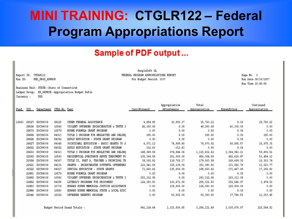 Sample of PDF output... MINI TRAINING: CTGLR122 – Federal Program Appropriations Report