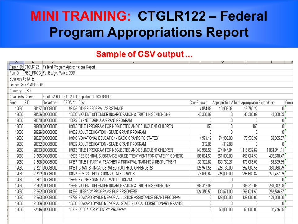 Sample of CSV output... MINI TRAINING: CTGLR122 – Federal Program Appropriations Report