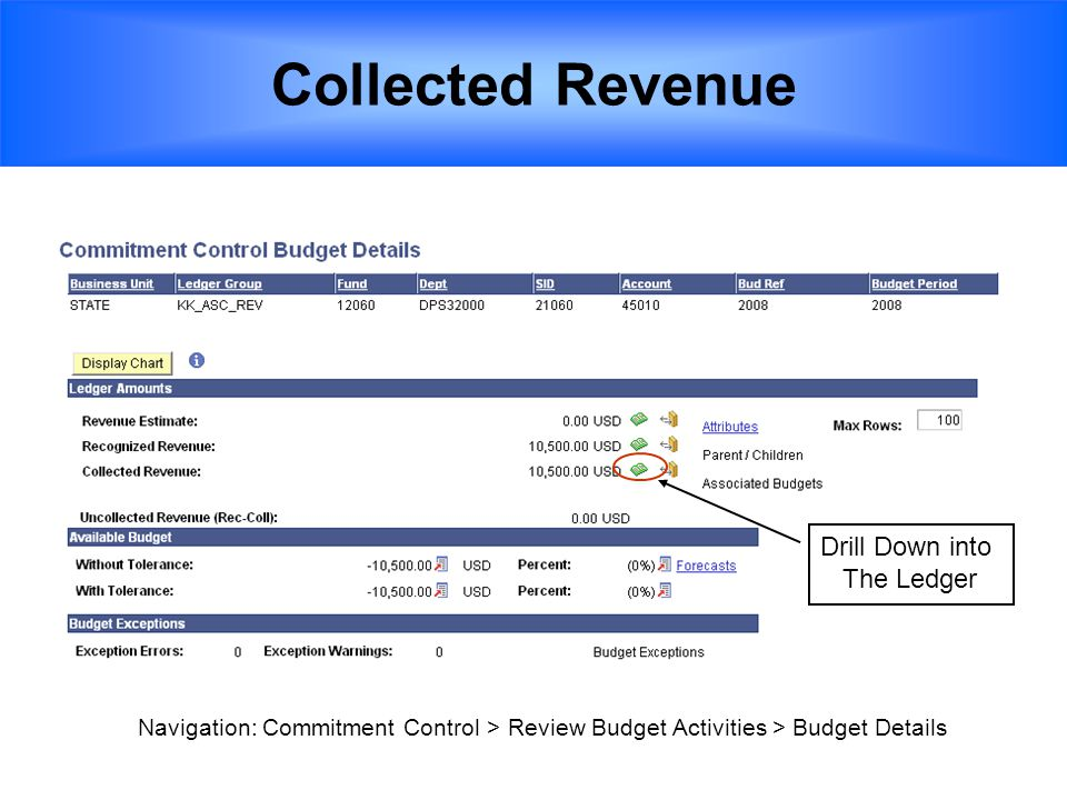 Drill Down into The Ledger Collected Revenue Navigation: Commitment Control > Review Budget Activities > Budget Details