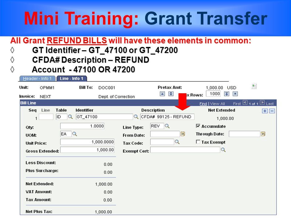 Mini Training: Grant Transfer All Grant REFUND BILLS will have these elements in common: ◊ GT Identifier – GT_47100 or GT_47200 ◊ CFDA# Description – REFUND ◊ Account - 47100 OR 47200