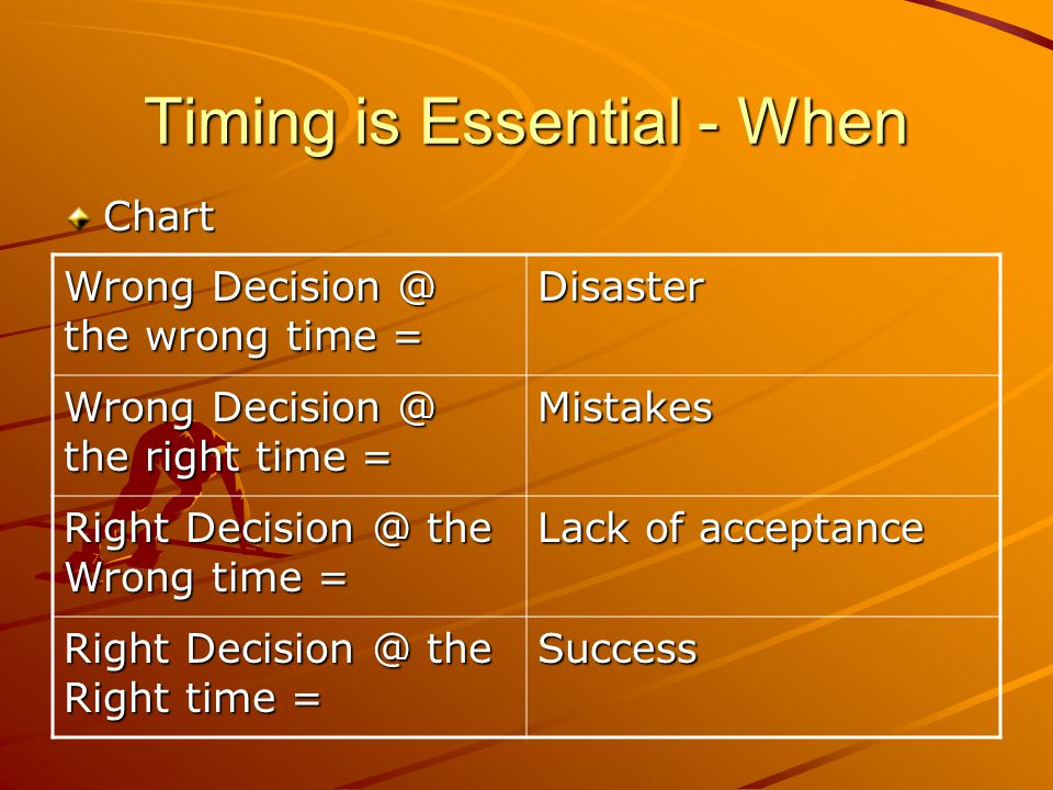 Timing is Essential - When Chart Wrong Decision @ the wrong time = Disaster Wrong Decision @ the right time = Mistakes Right Decision @ the Wrong time