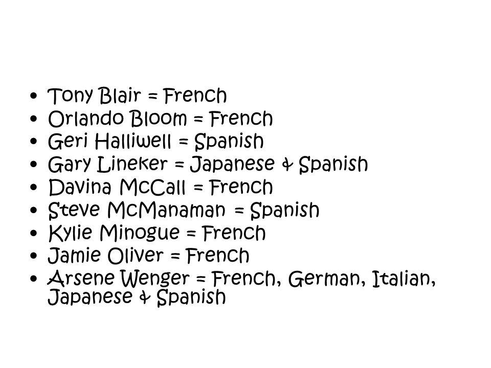 Tony Blair = French Orlando Bloom = French Geri Halliwell = Spanish Gary Lineker = Japanese & Spanish Davina McCall = French Steve McManaman = Spanish