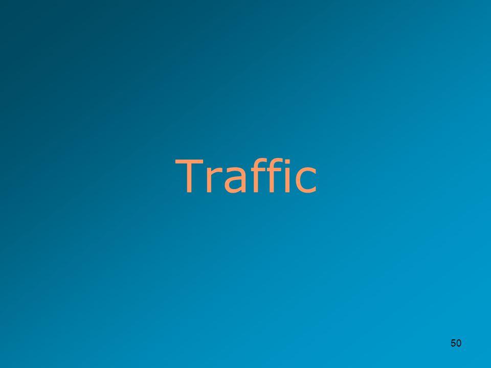 50 Traffic
