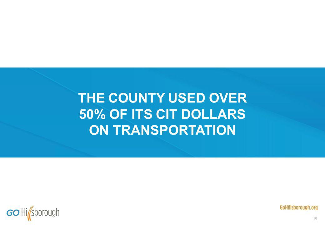 19 THE COUNTY USED OVER 50% OF ITS CIT DOLLARS ON TRANSPORTATION