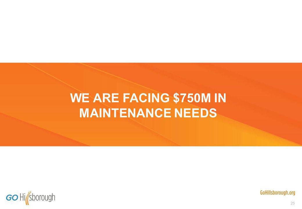25 WE ARE FACING $750M IN MAINTENANCE NEEDS