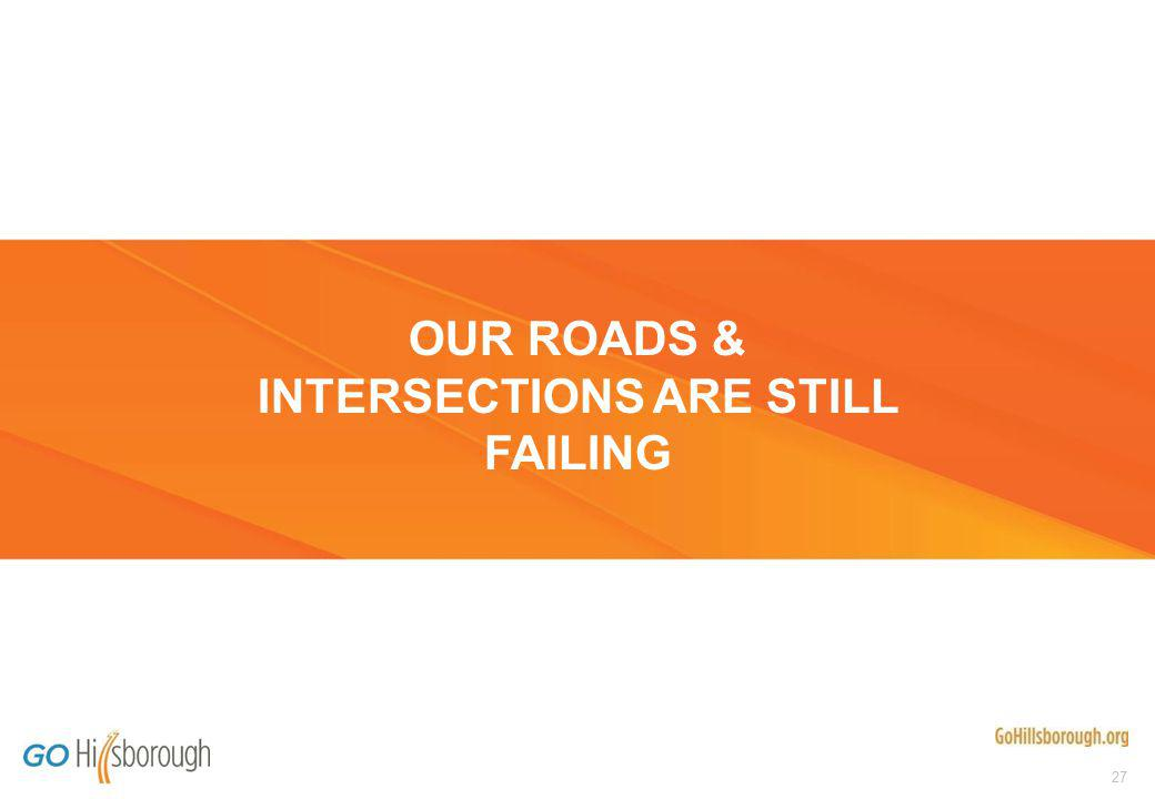 27 OUR ROADS & INTERSECTIONS ARE STILL FAILING