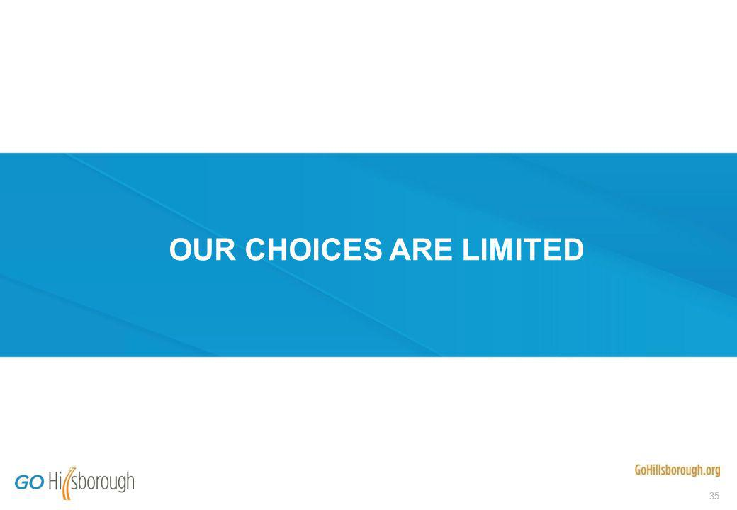 35 OUR CHOICES ARE LIMITED