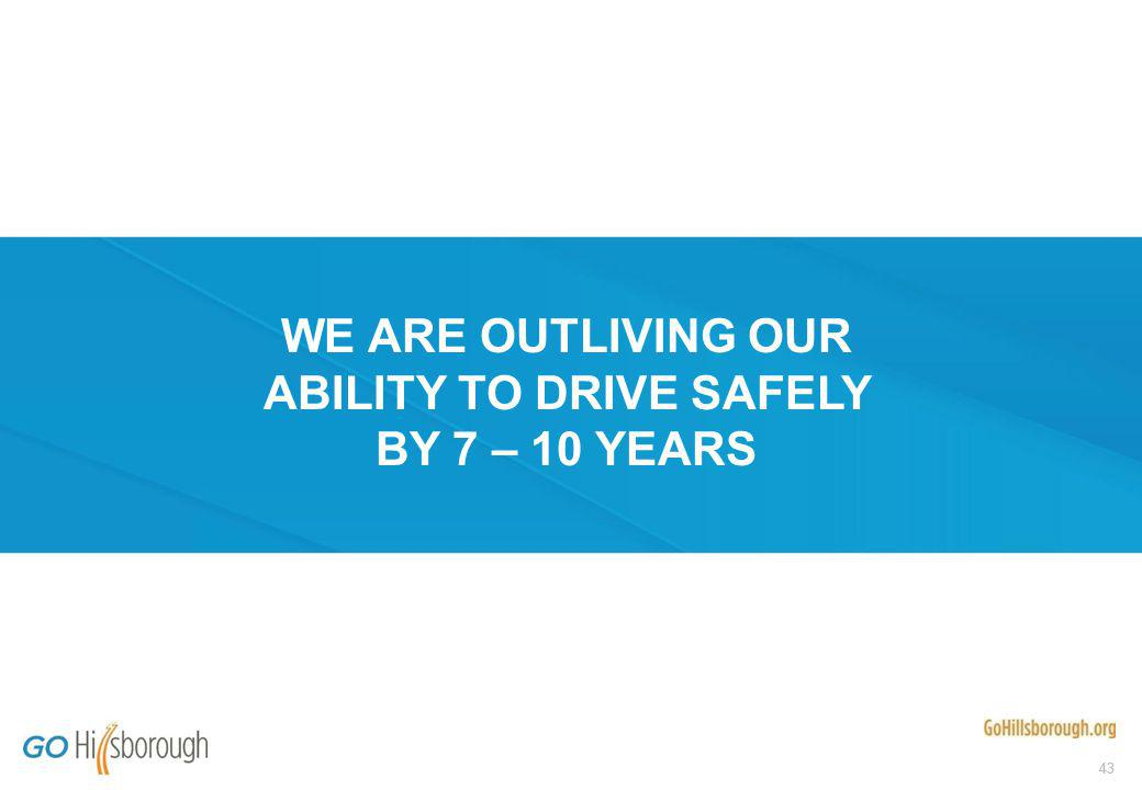 43 WE ARE OUTLIVING OUR ABILITY TO DRIVE SAFELY BY 7 – 10 YEARS