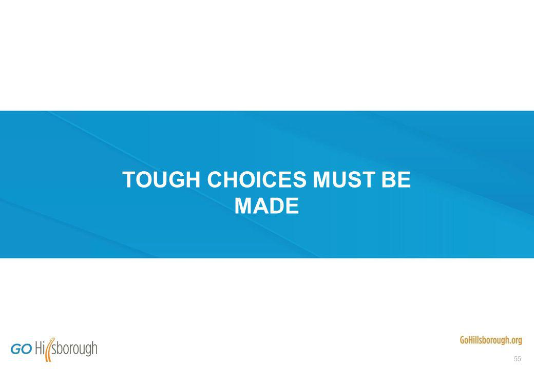 55 TOUGH CHOICES MUST BE MADE