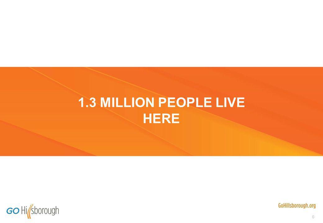 6 1.3 MILLION PEOPLE LIVE HERE