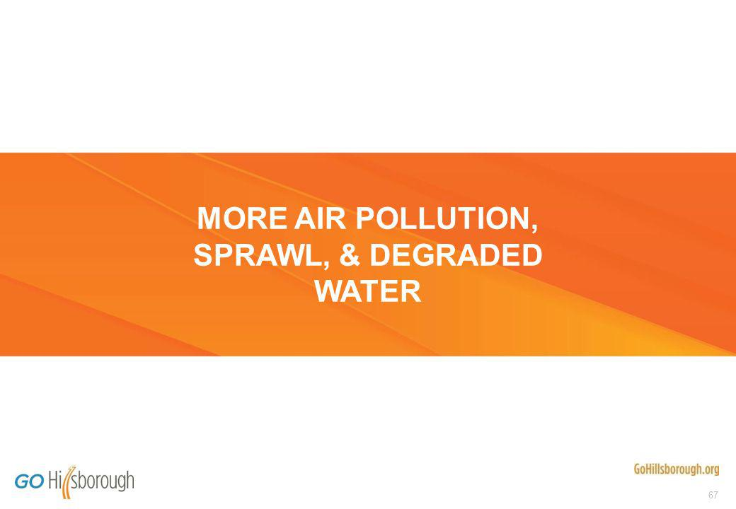 67 MORE AIR POLLUTION, SPRAWL, & DEGRADED WATER