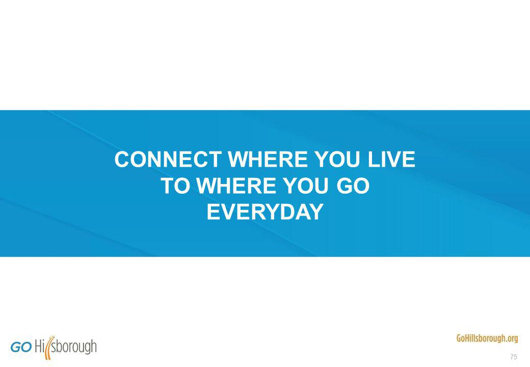 75 CONNECT WHERE YOU LIVE TO WHERE YOU GO EVERYDAY