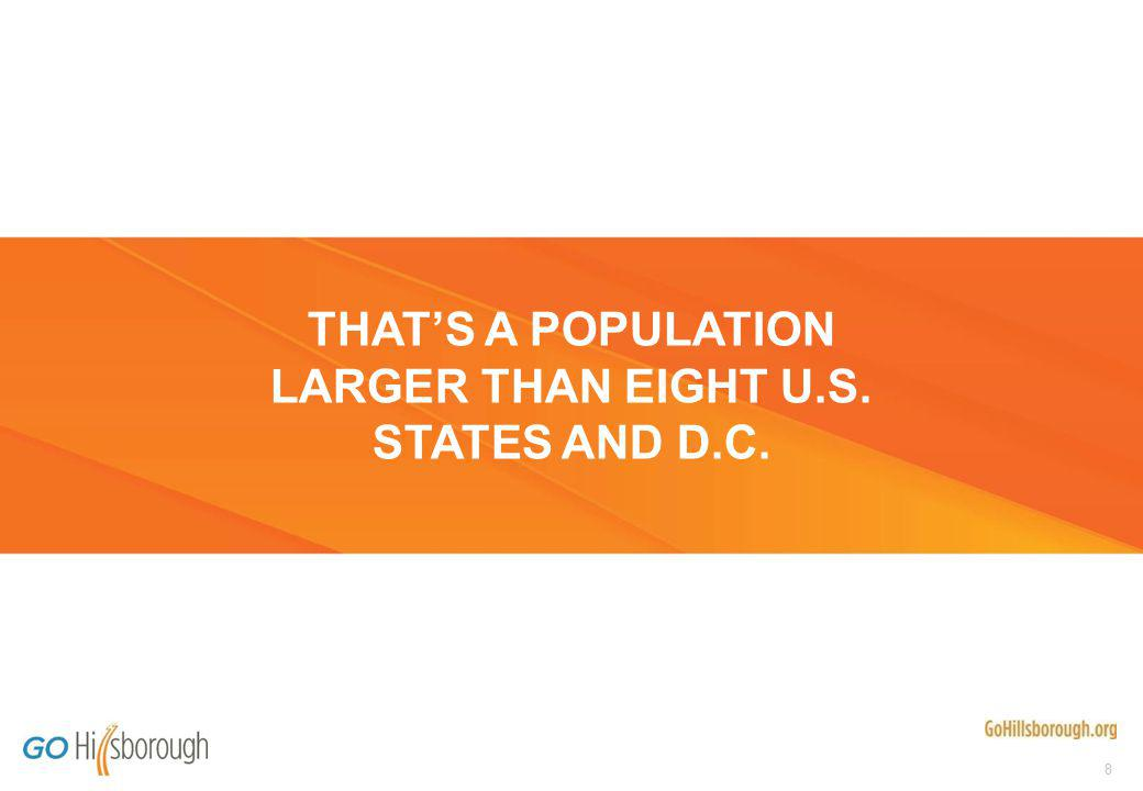 8 THAT'S A POPULATION LARGER THAN EIGHT U.S. STATES AND D.C.
