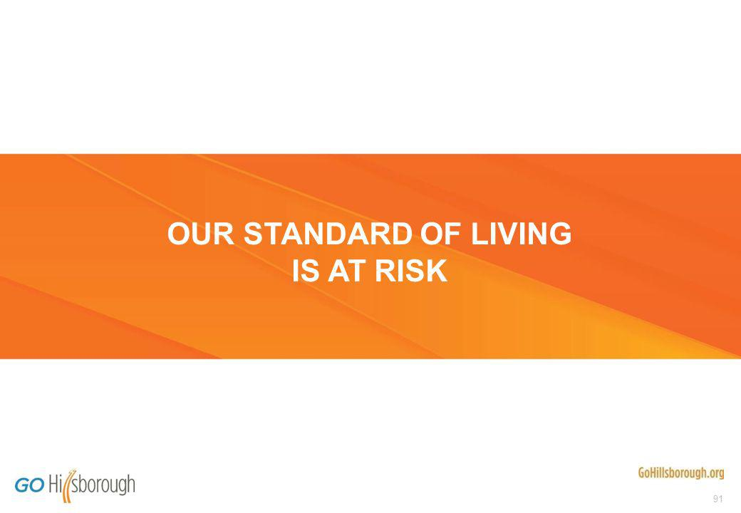 91 OUR STANDARD OF LIVING IS AT RISK