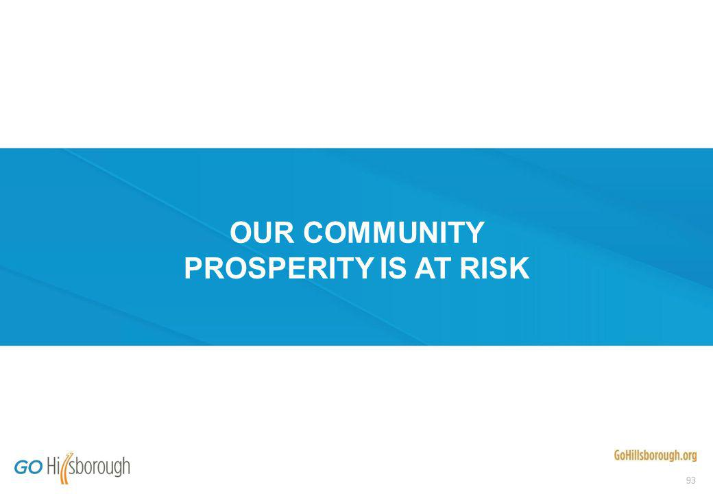 93 OUR COMMUNITY PROSPERITY IS AT RISK
