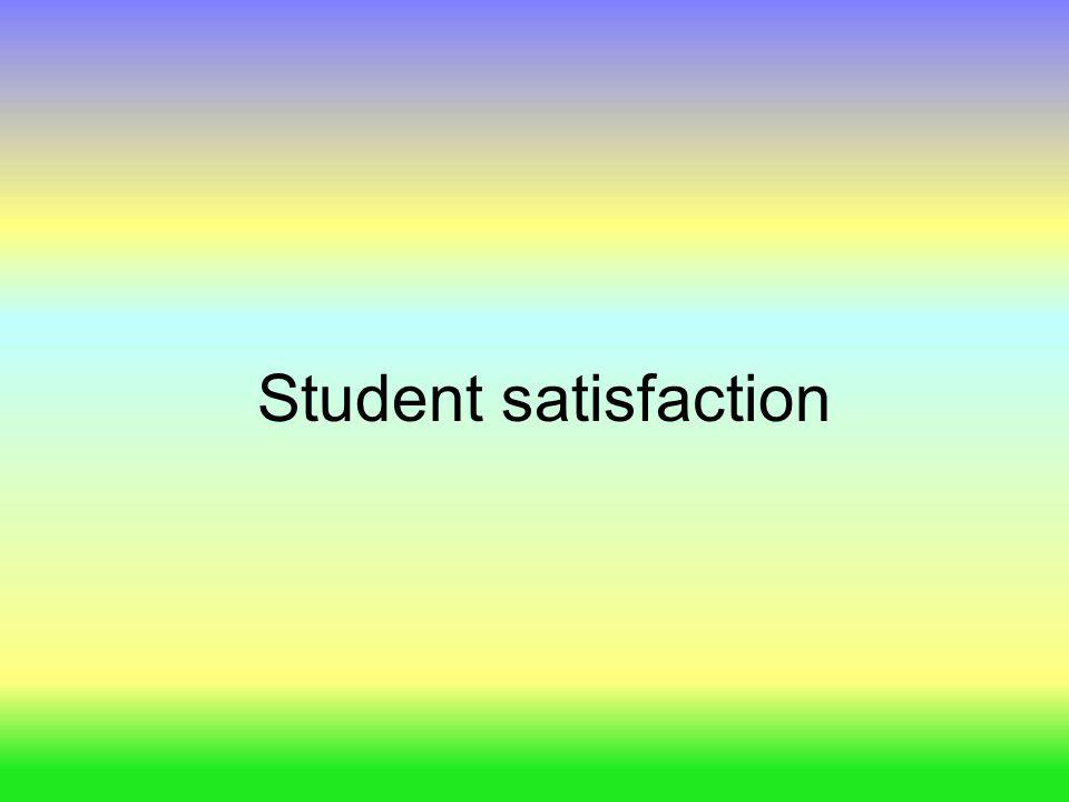 Student satisfaction