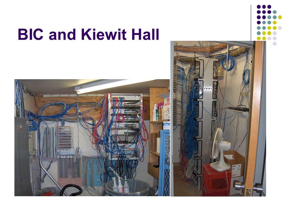 BIC and Kiewit Hall
