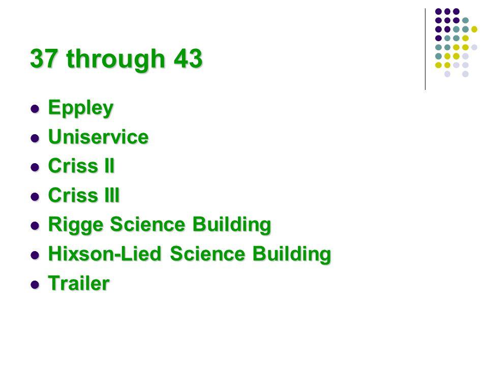 37 through 43 Eppley Eppley Uniservice Uniservice Criss II Criss II Criss III Criss III Rigge Science Building Rigge Science Building Hixson-Lied Science Building Hixson-Lied Science Building Trailer Trailer
