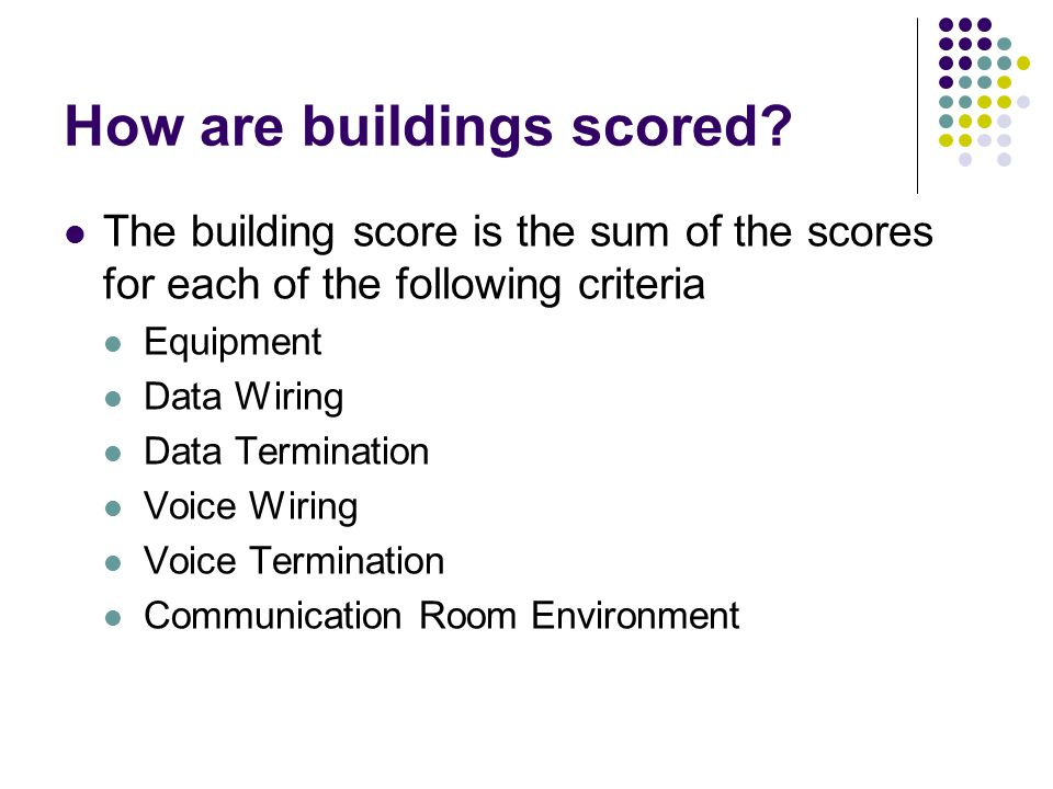 How are buildings scored.