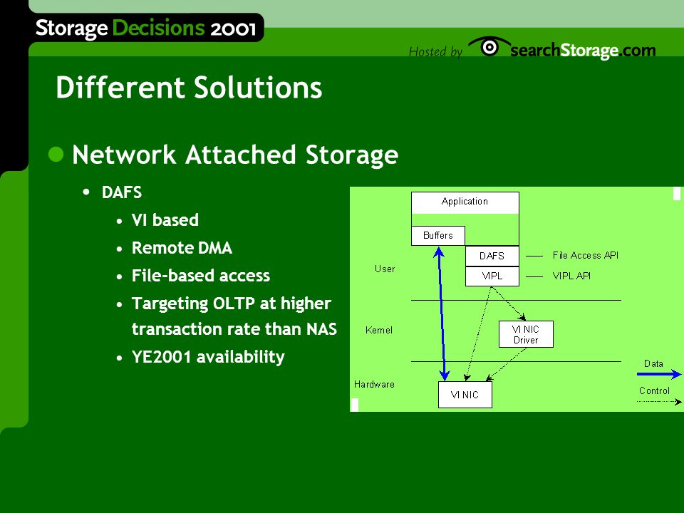 Different Solutions Network Attached Storage DAFS VI based Remote DMA File-based access Targeting OLTP at higher transaction rate than NAS YE2001 availability