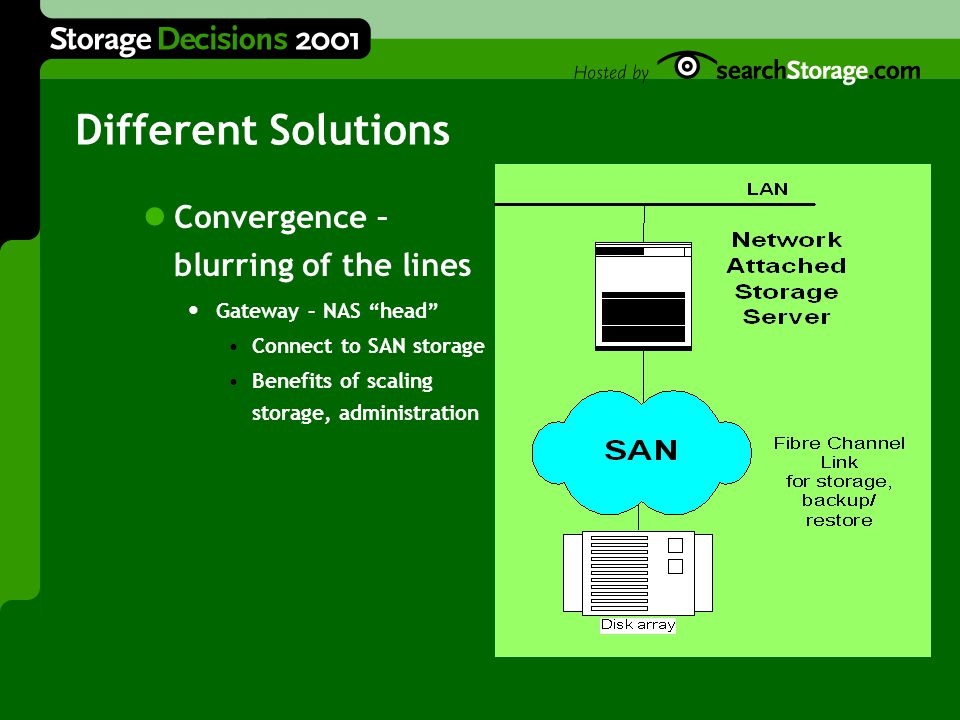 Different Solutions Convergence – blurring of the lines Gateway – NAS head Connect to SAN storage Benefits of scaling storage, administration
