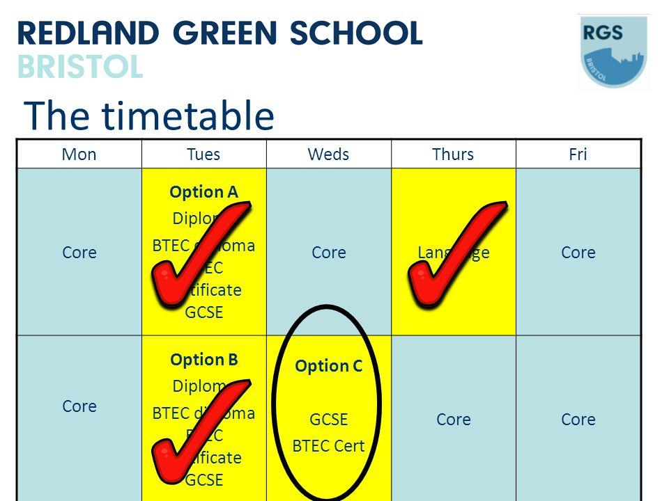 MonTuesWedsThursFri Core Option A Diploma BTEC diploma BTEC certificate GCSE CoreLanguageCore Option B Diploma BTEC diploma BTEC certificate GCSE Option C GCSE BTEC Cert Core The timetable