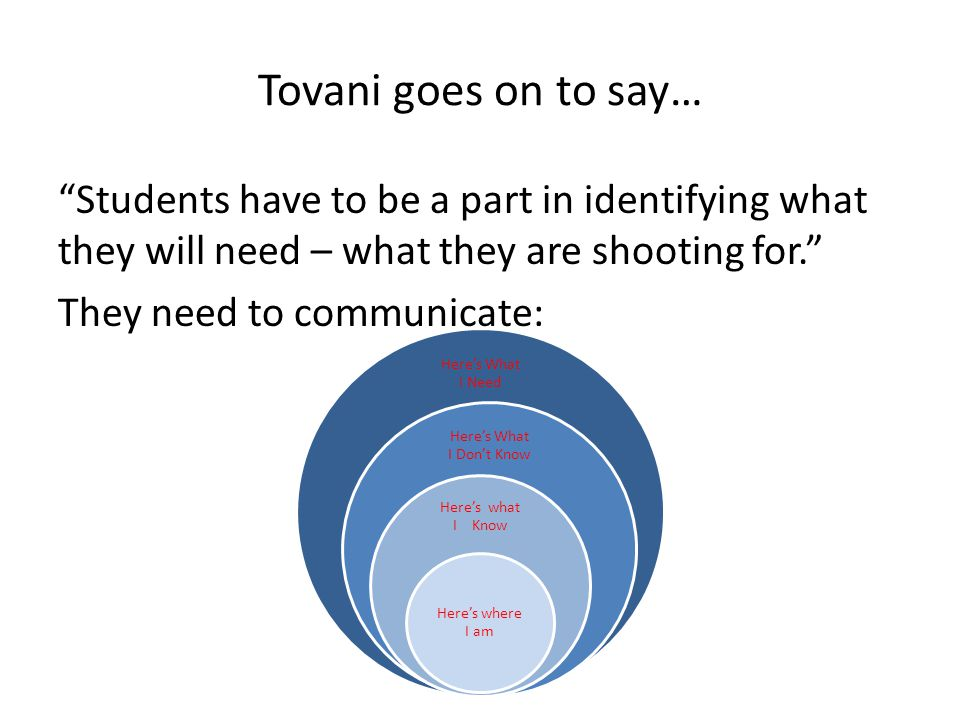 Tovani goes on to say… Students have to be a part in identifying what they will need – what they are shooting for. They need to communicate: Here's What I Need Here's What I Don't Know Here's what I Know Here's where I am