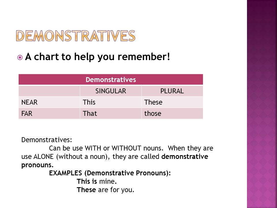  A chart to help you remember.