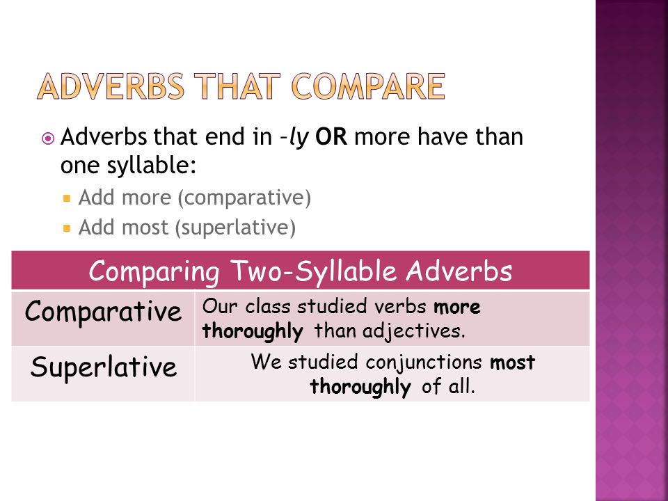  Adverbs that end in –ly OR more have than one syllable:  Add more (comparative)  Add most (superlative) Comparing Two-Syllable Adverbs Comparative Our class studied verbs more thoroughly than adjectives.