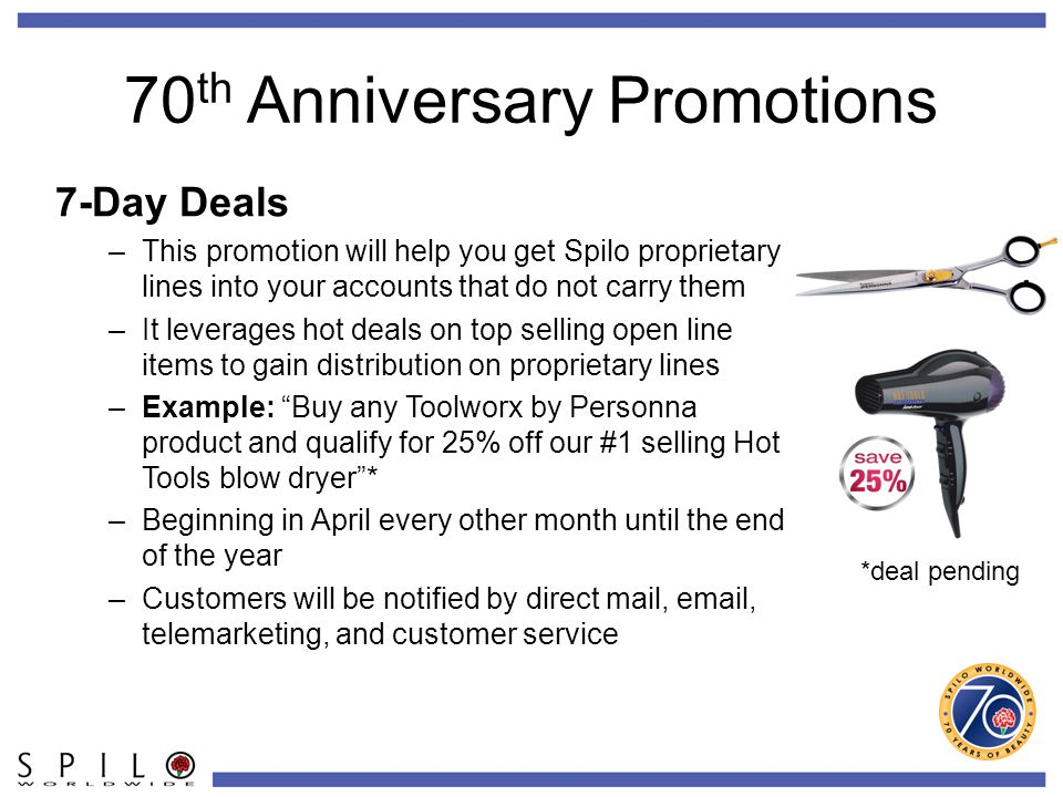 70 th Anniversary Promotions 7-Day Deals –This promotion will help you get Spilo proprietary lines into your accounts that do not carry them –It leverages hot deals on top selling open line items to gain distribution on proprietary lines –Example: Buy any Toolworx by Personna product and qualify for 25% off our #1 selling Hot Tools blow dryer * –Beginning in April every other month until the end of the year –Customers will be notified by direct mail, email, telemarketing, and customer service *deal pending