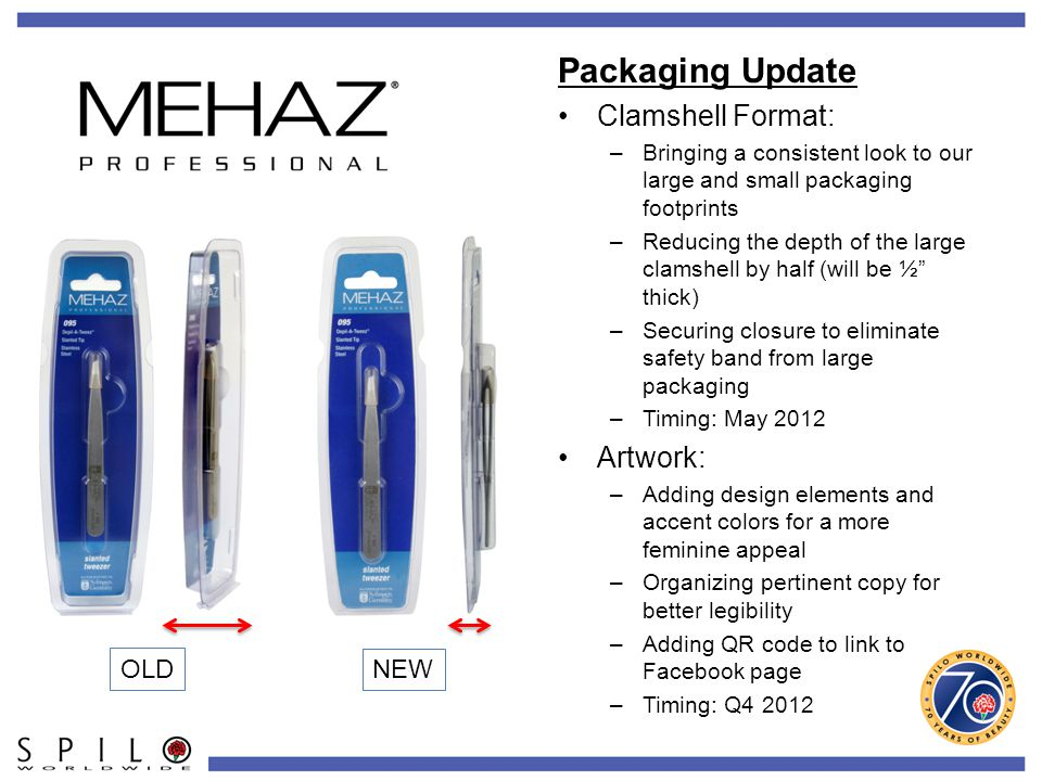 Packaging Update Clamshell Format: –Bringing a consistent look to our large and small packaging footprints –Reducing the depth of the large clamshell by half (will be ½ thick) –Securing closure to eliminate safety band from large packaging –Timing: May 2012 Artwork: –Adding design elements and accent colors for a more feminine appeal –Organizing pertinent copy for better legibility –Adding QR code to link to Facebook page –Timing: Q4 2012 OLD NEW