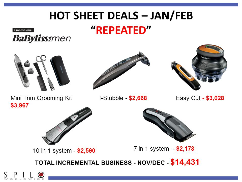 HOT SHEET DEALS – JAN/FEB REPEATED Mini Trim Grooming Kit $3,967 I-Stubble - $2,668Easy Cut - $3,028 TOTAL INCREMENTAL BUSINESS - NOV/DEC - $14,431 10 in 1 system - $2,590 7 in 1 system - $2,178