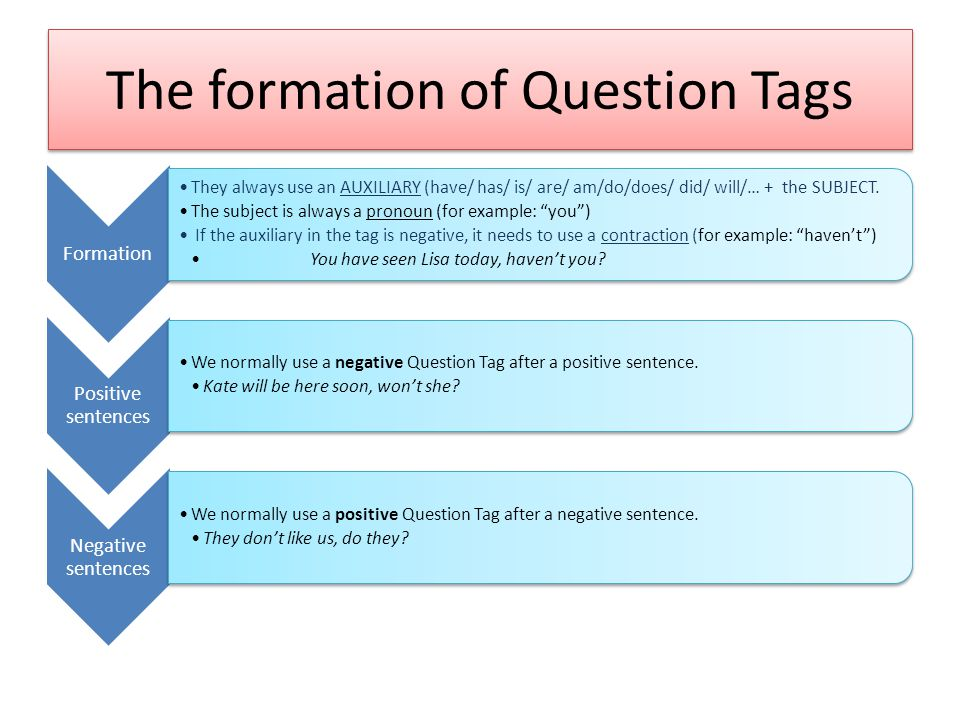 The meaning of Question Tags It depends on how you say it.