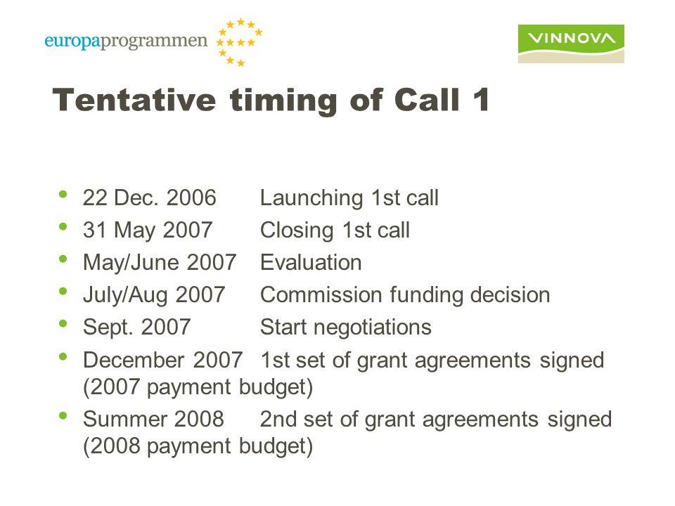 Tentative timing of Call 1 22 Dec.