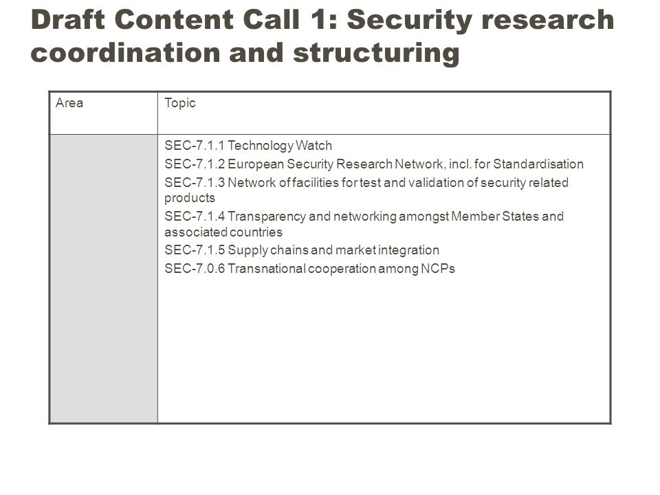 Draft Content Call 1: Security research coordination and structuring AreaTopic SEC-7.1.1 Technology Watch SEC-7.1.2 European Security Research Network, incl.