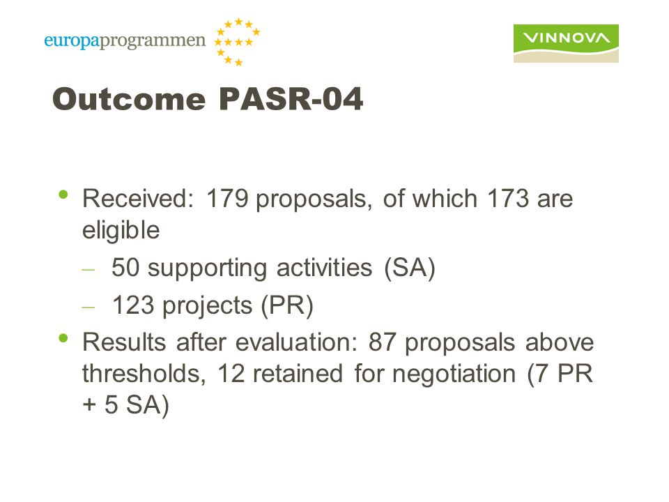 Outcome PASR-04 Received: 179 proposals, of which 173 are eligible – 50 supporting activities (SA) – 123 projects (PR) Results after evaluation: 87 proposals above thresholds, 12 retained for negotiation (7 PR + 5 SA)