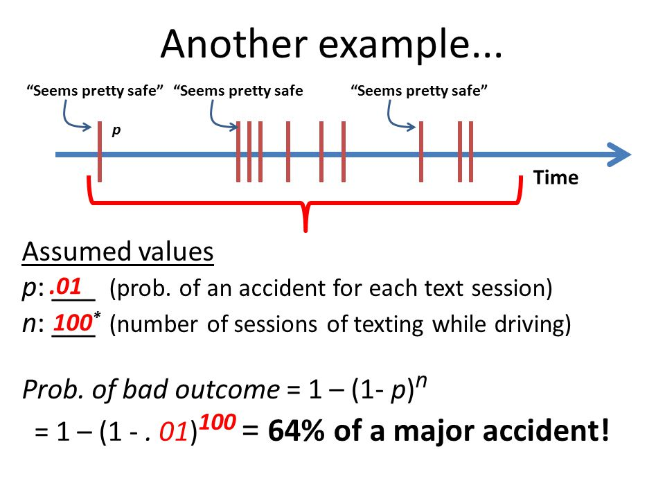 Assumed values p: ___ (prob. of an accident for each text session) n: ___ (number of sessions of texting while driving) Prob. of bad outcome = 1 – (1-